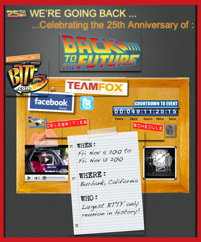 "Profiles in History, SyFy's Hollywood Treasure Seek Original Back to the Future Props to Support ""We're Going Back"" Event"