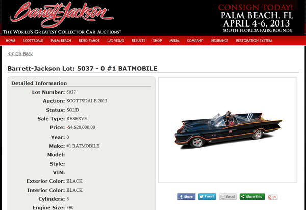 Original 1960s George Barris Built/Designed Ford Futura Batman Batmobile TV Prop Fetches Record $4.62 Million at Barrett-Jackson Auction