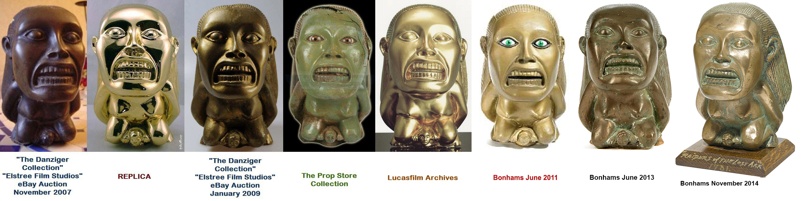 'Raiders of the Lost Ark' Movie Prop Fertility Idols In The Marketplace Update 2014
